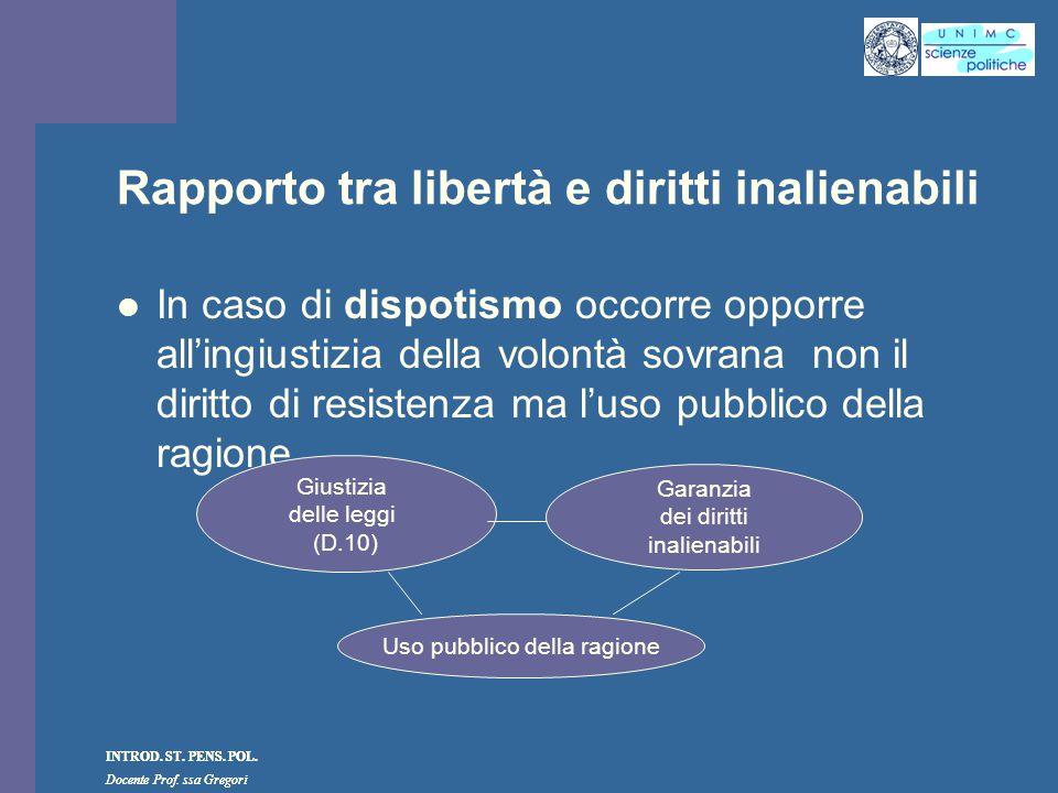 Rapporto tra libertà e diritti inalienabili