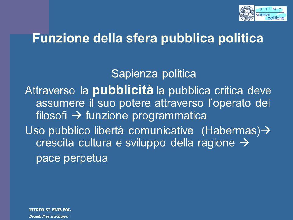 Funzione della sfera pubblica politica