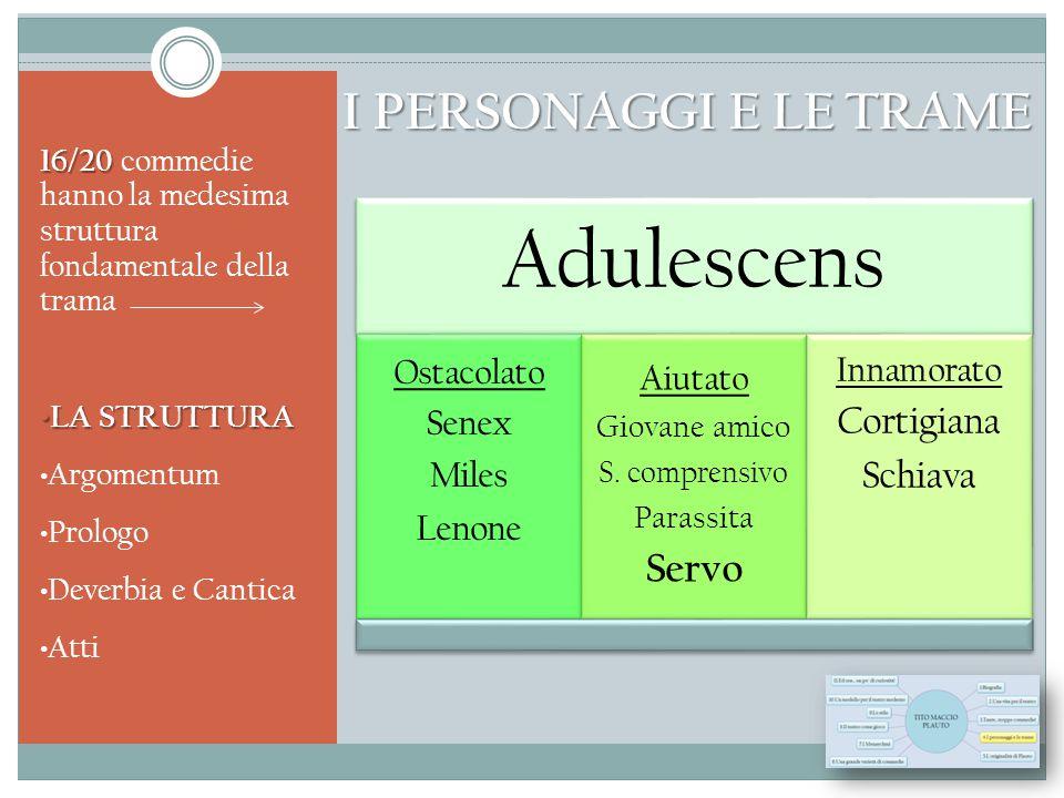 Adulescens I PERSONAGGI E LE TRAME Servo Cortigiana Schiava Senex