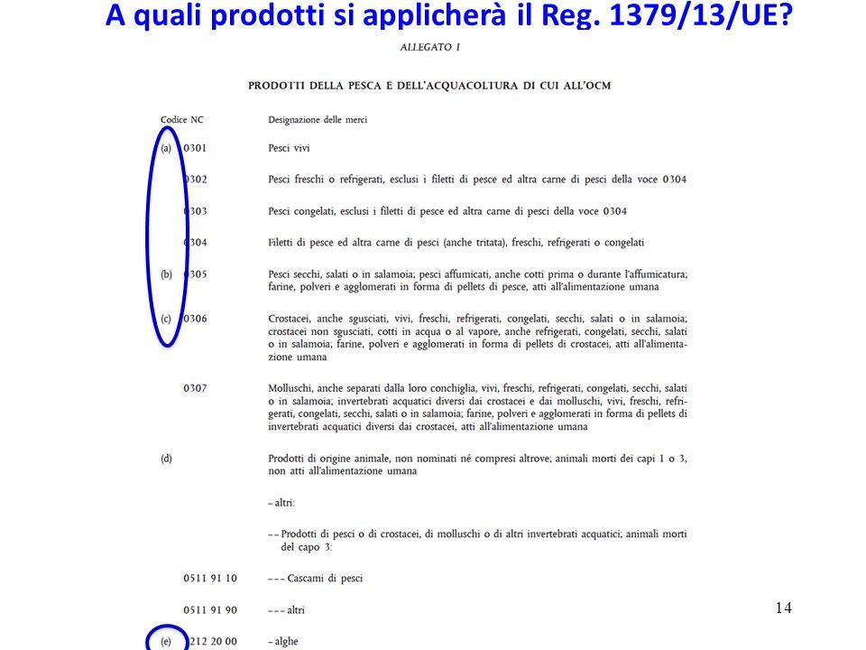 A quali prodotti si applicherà il Reg. 1379/13/UE