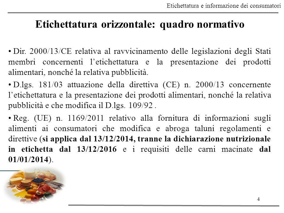 Etichettatura orizzontale: quadro normativo