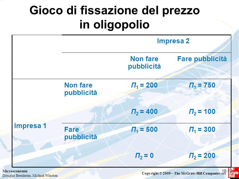 Gioco di fissazione del prezzo in oligopolio