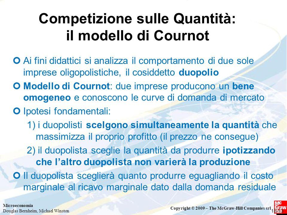 Competizione sulle Quantità: il modello di Cournot