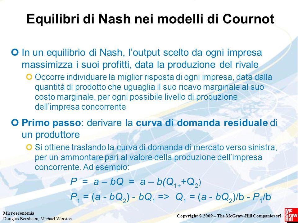 Equilibri di Nash nei modelli di Cournot