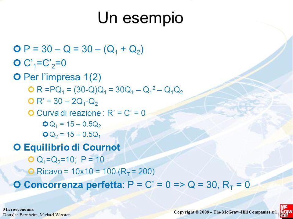 Un esempio P = 30 – Q = 30 – (Q1 + Q2) C'1=C'2=0 Per l'impresa 1(2)