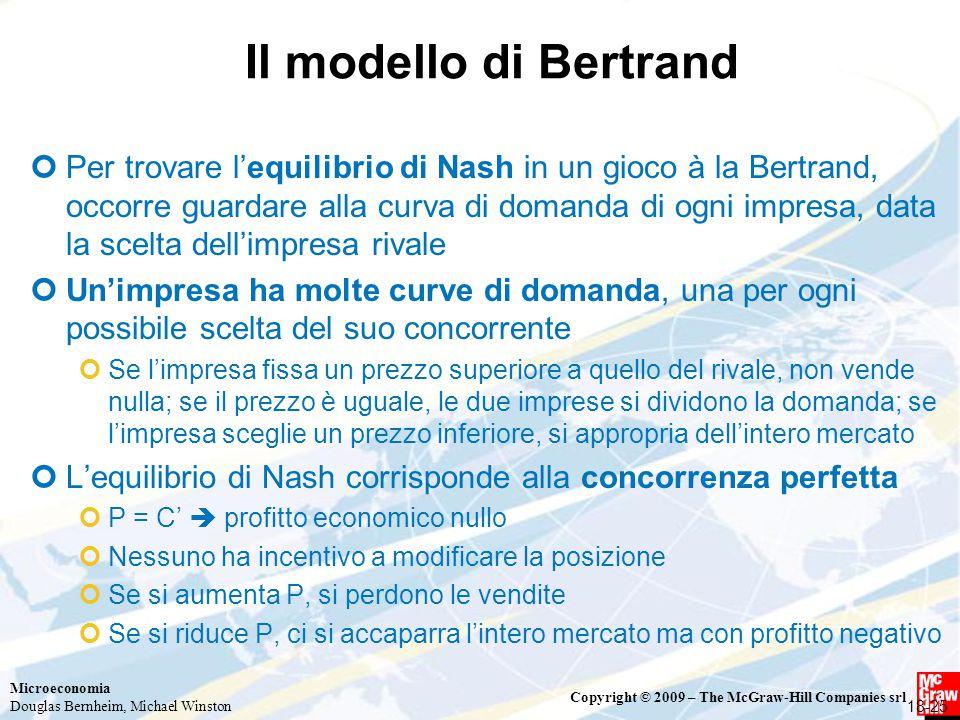 Il modello di Bertrand