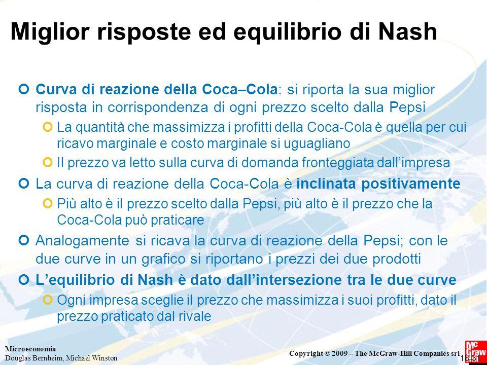 Miglior risposte ed equilibrio di Nash