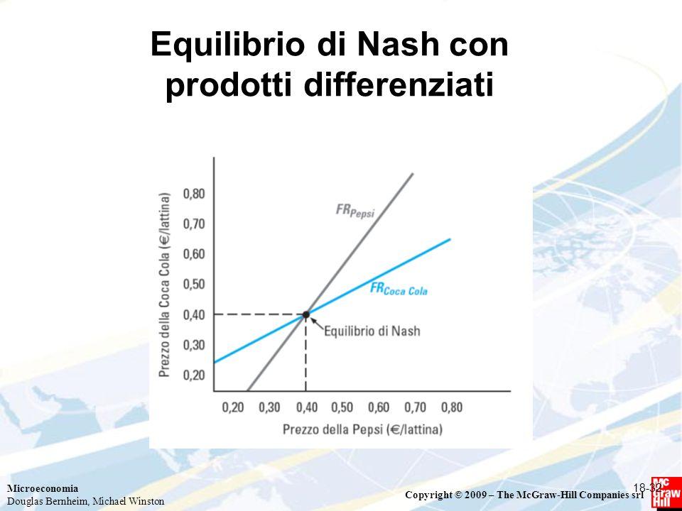 Equilibrio di Nash con prodotti differenziati