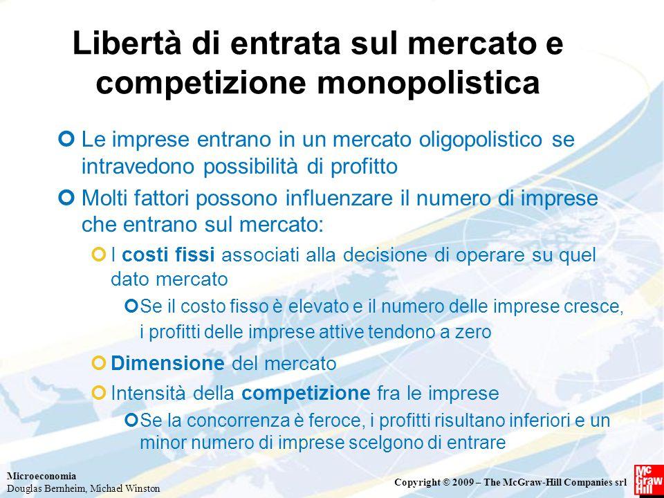 Libertà di entrata sul mercato e competizione monopolistica
