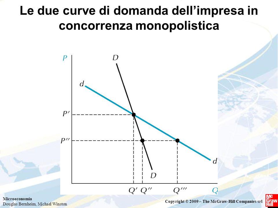 Le due curve di domanda dell'impresa in concorrenza monopolistica