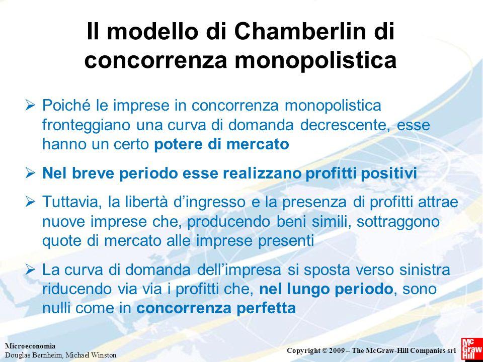 Il modello di Chamberlin di concorrenza monopolistica
