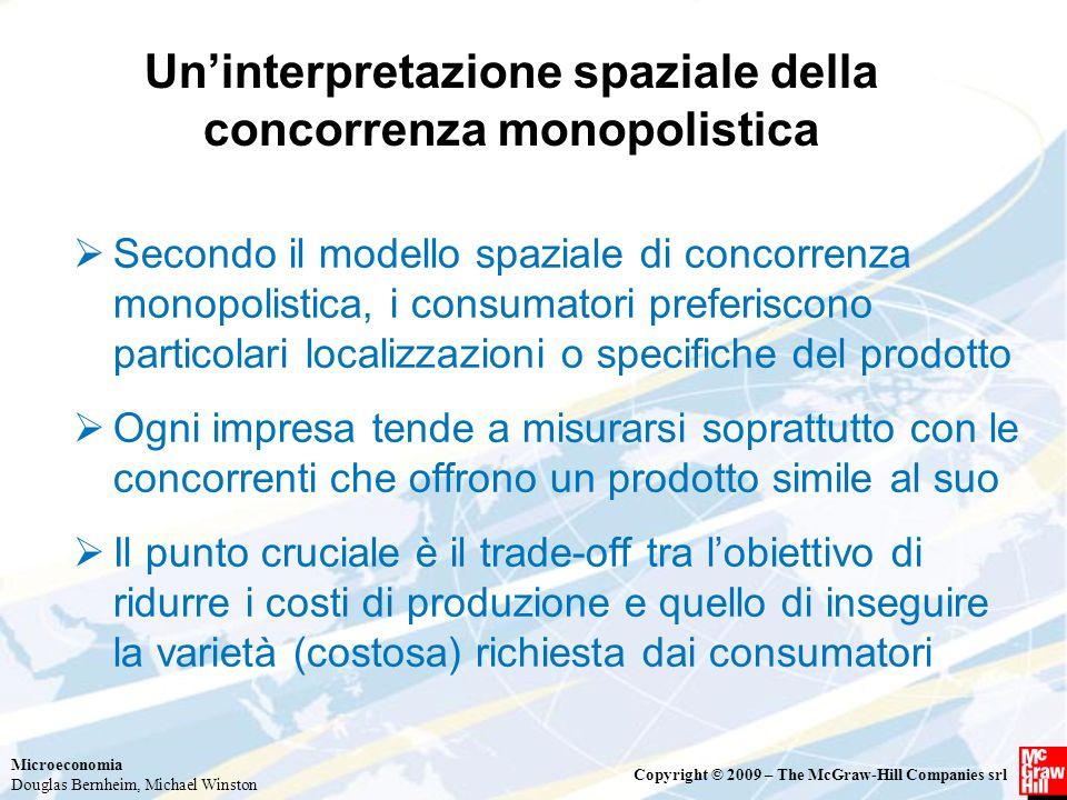 Un'interpretazione spaziale della concorrenza monopolistica