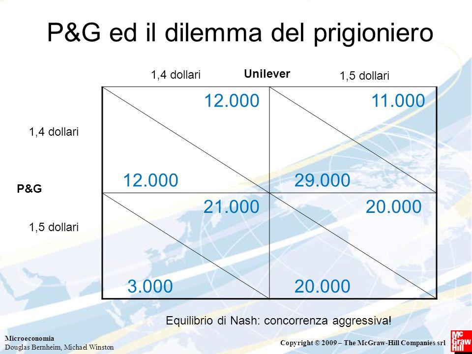 P&G ed il dilemma del prigioniero