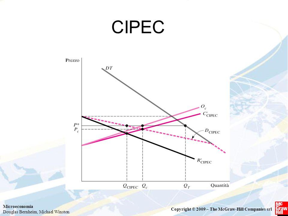 CIPEC
