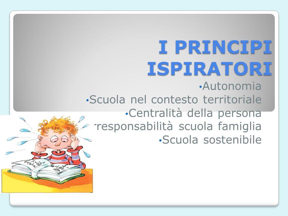 I PRINCIPI ISPIRATORI Autonomia Scuola nel contesto territoriale