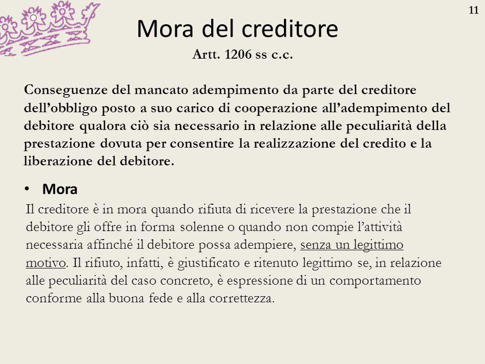 Mora del creditore Mora Artt. 1206 ss c.c.