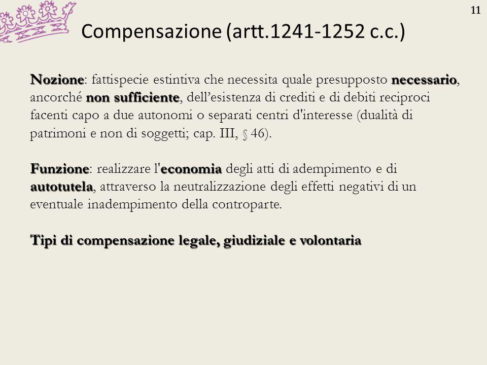 Compensazione (artt.1241-1252 c.c.)