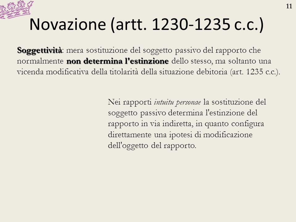 Novazione (artt. 1230-1235 c.c.)
