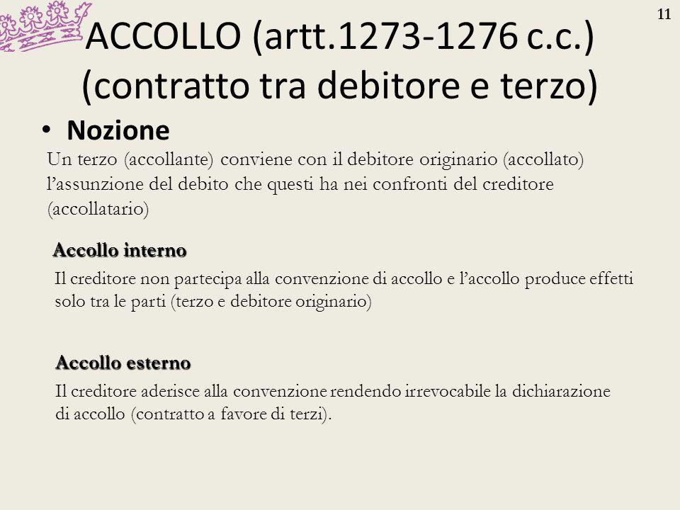 ACCOLLO (artt.1273-1276 c.c.) (contratto tra debitore e terzo)