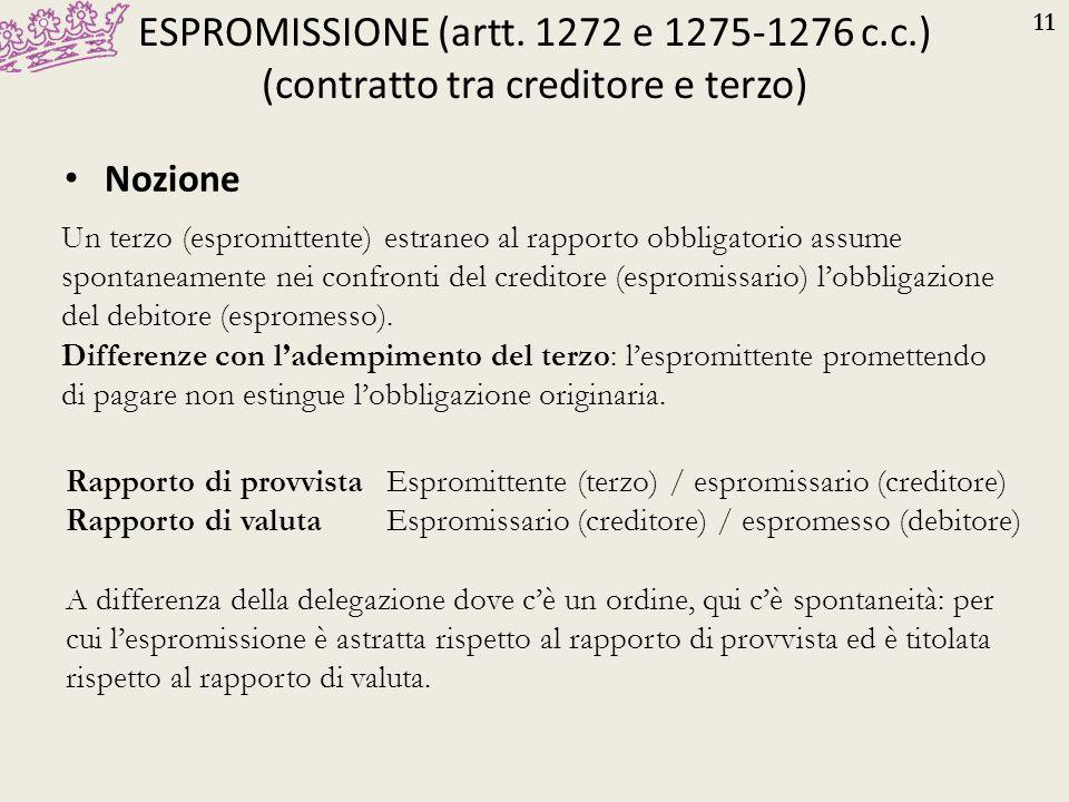 ESPROMISSIONE (artt. 1272 e 1275-1276 c. c