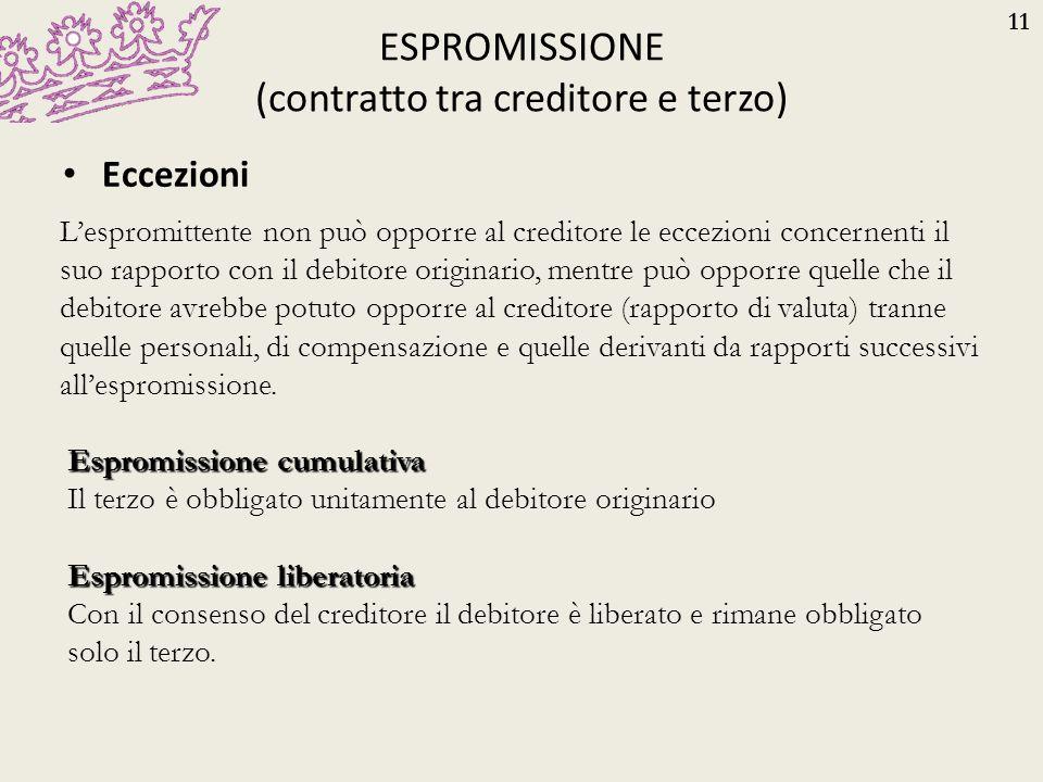 ESPROMISSIONE (contratto tra creditore e terzo)