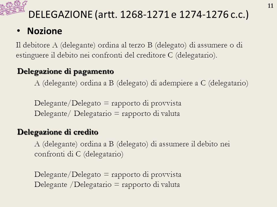DELEGAZIONE (artt. 1268-1271 e 1274-1276 c.c.)