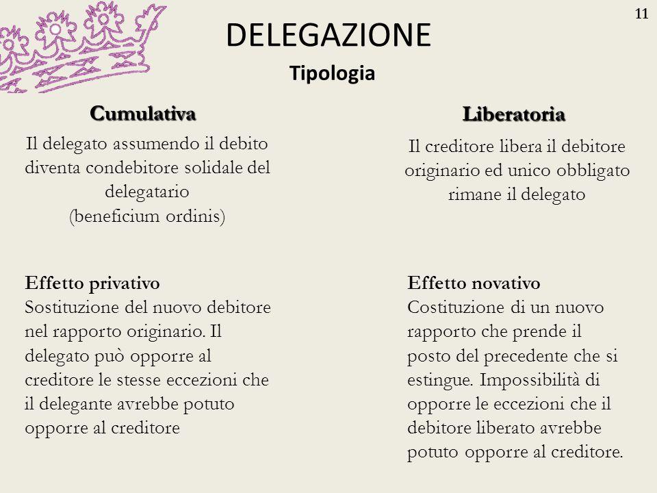 DELEGAZIONE Tipologia Cumulativa Liberatoria