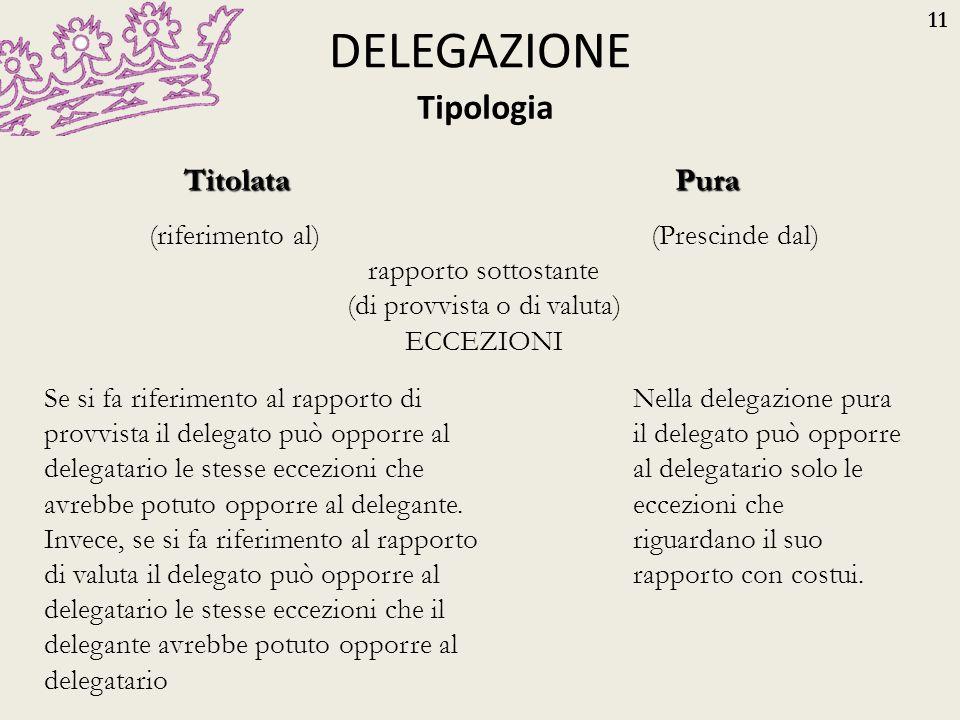 DELEGAZIONE Tipologia Titolata Pura (riferimento al) (Prescinde dal)