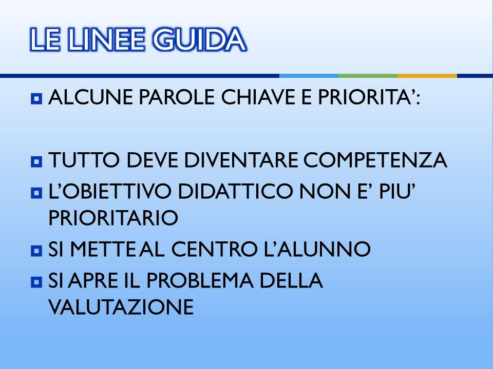 LE LINEE GUIDA ALCUNE PAROLE CHIAVE E PRIORITA':