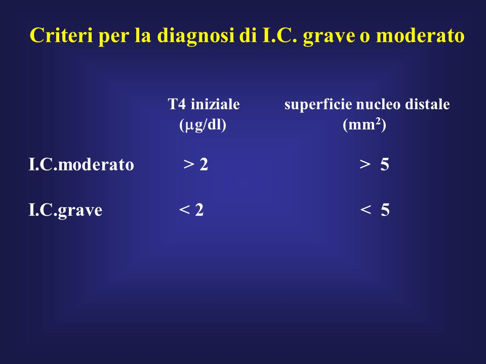 Criteri per la diagnosi di I.C. grave o moderato