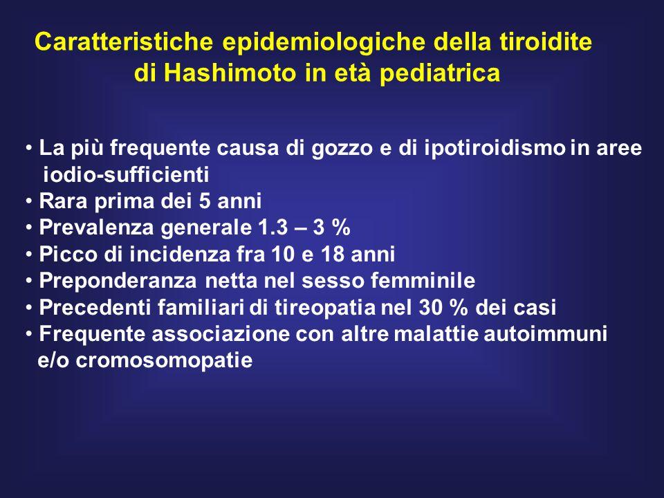 Caratteristiche epidemiologiche della tiroidite