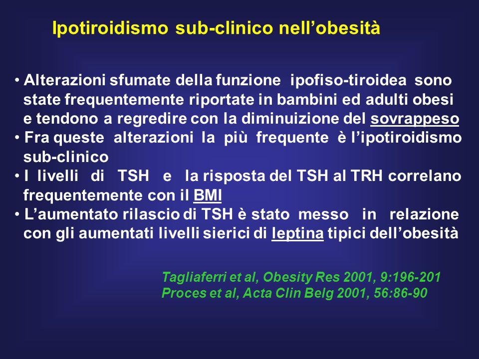 Ipotiroidismo sub-clinico nell'obesità