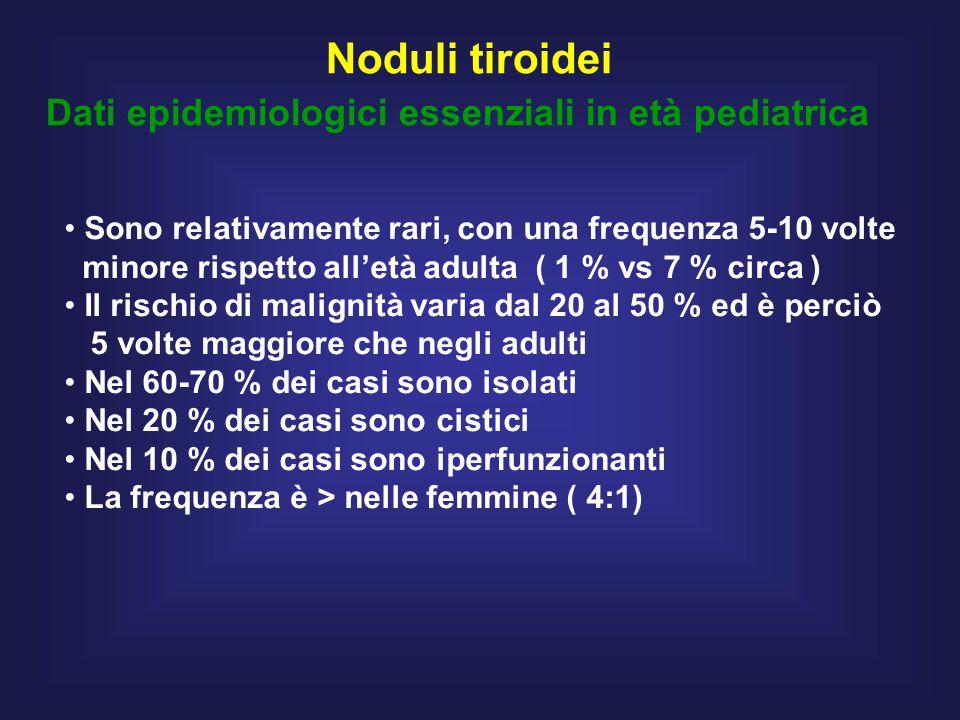 Dati epidemiologici essenziali in età pediatrica