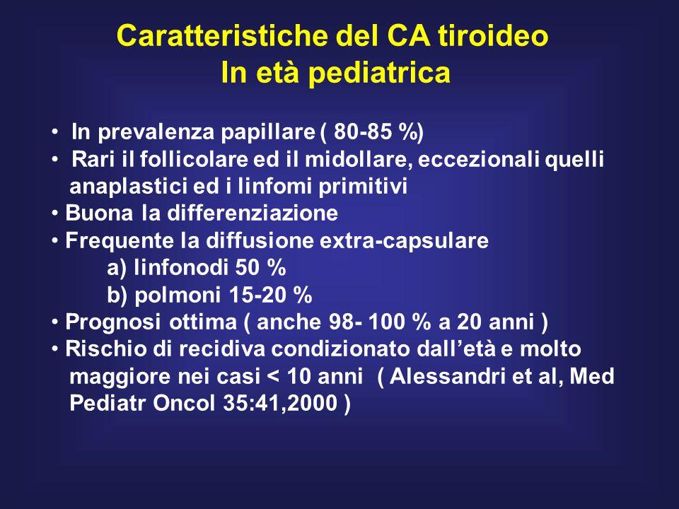 Caratteristiche del CA tiroideo