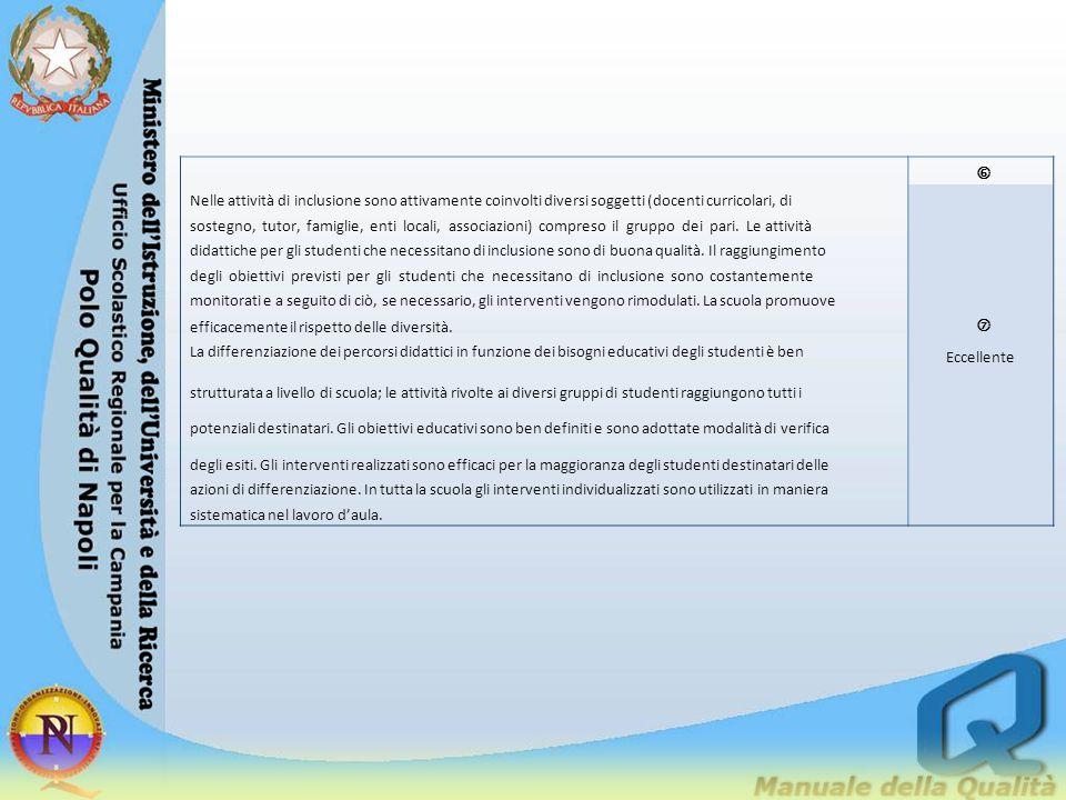 † Nelle attività di inclusione sono attivamente coinvolti diversi soggetti (docenti curricolari, di.