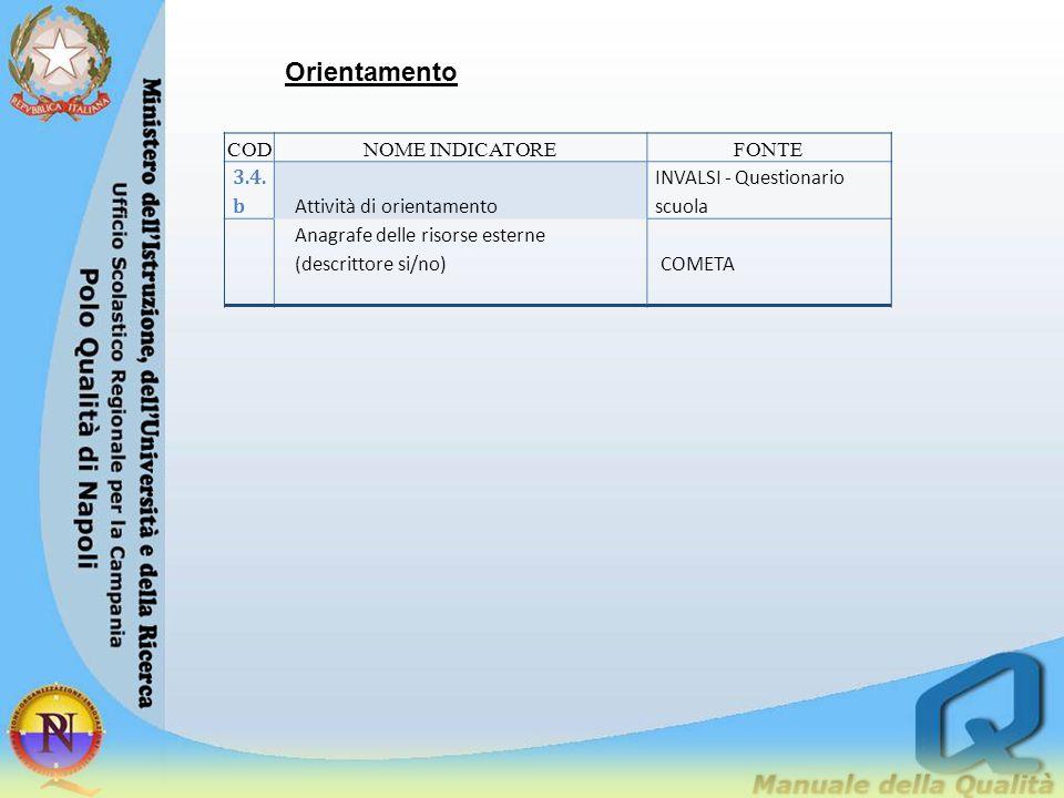 Orientamento COD NOME INDICATORE FONTE 3.4.b Attività di orientamento