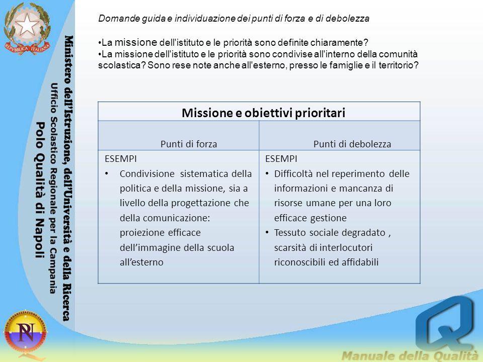 Missione e obiettivi prioritari