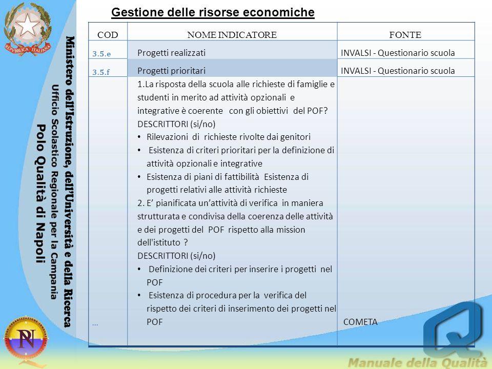 Gestione delle risorse economiche