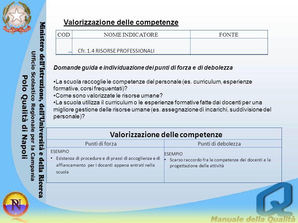 Valorizzazione delle competenze