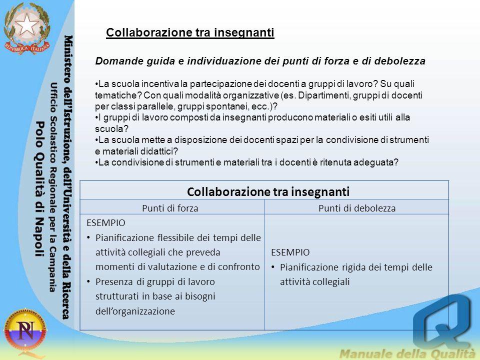 Collaborazione tra insegnanti