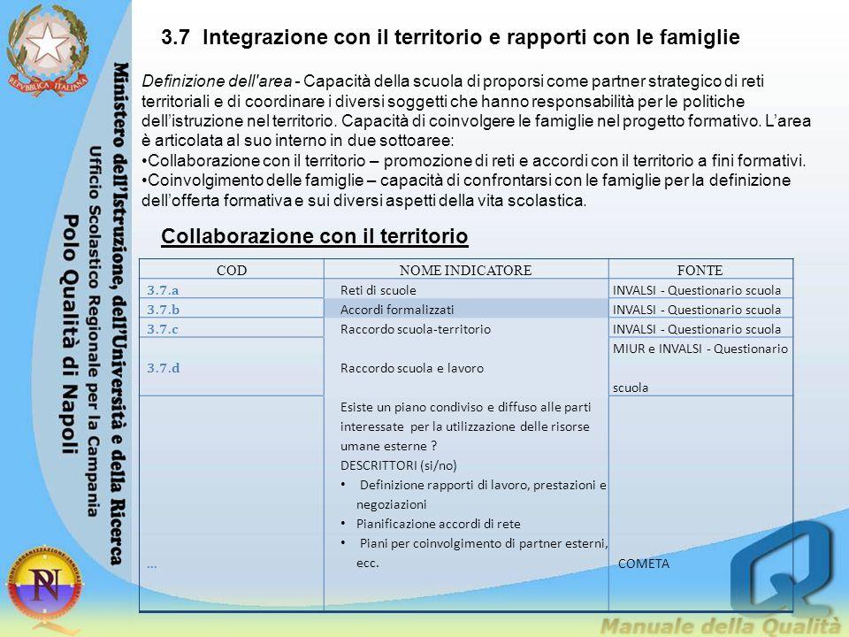 3.7 Integrazione con il territorio e rapporti con le famiglie