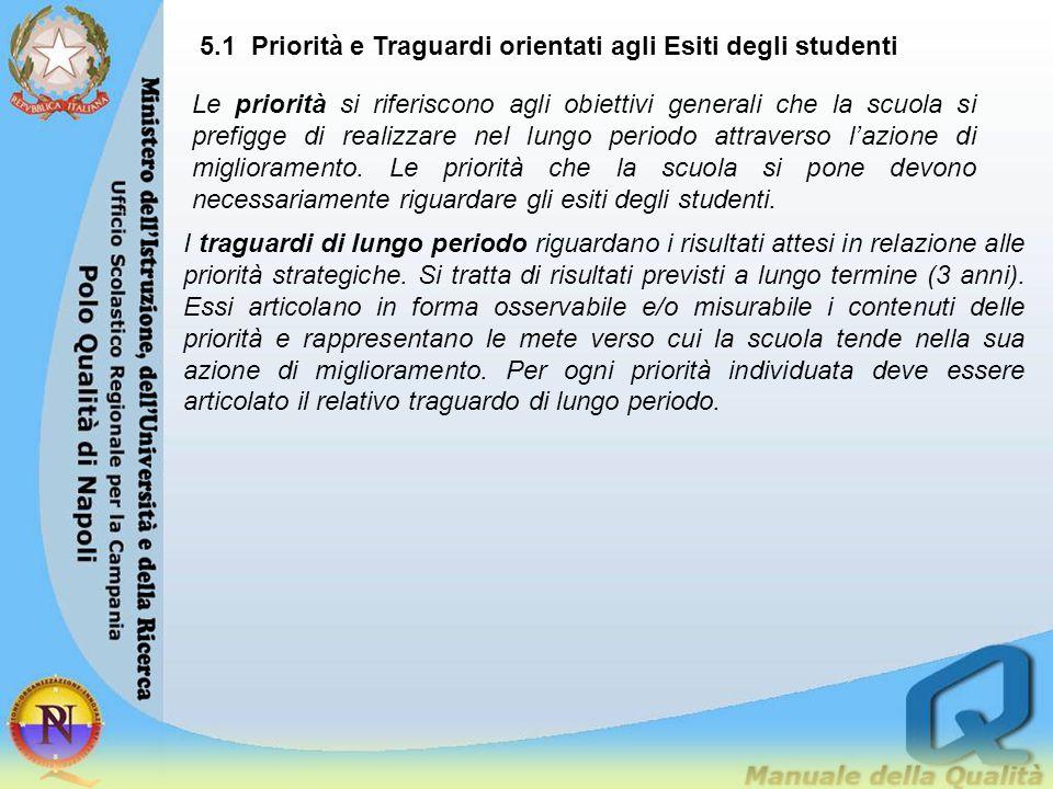 5.1 Priorità e Traguardi orientati agli Esiti degli studenti