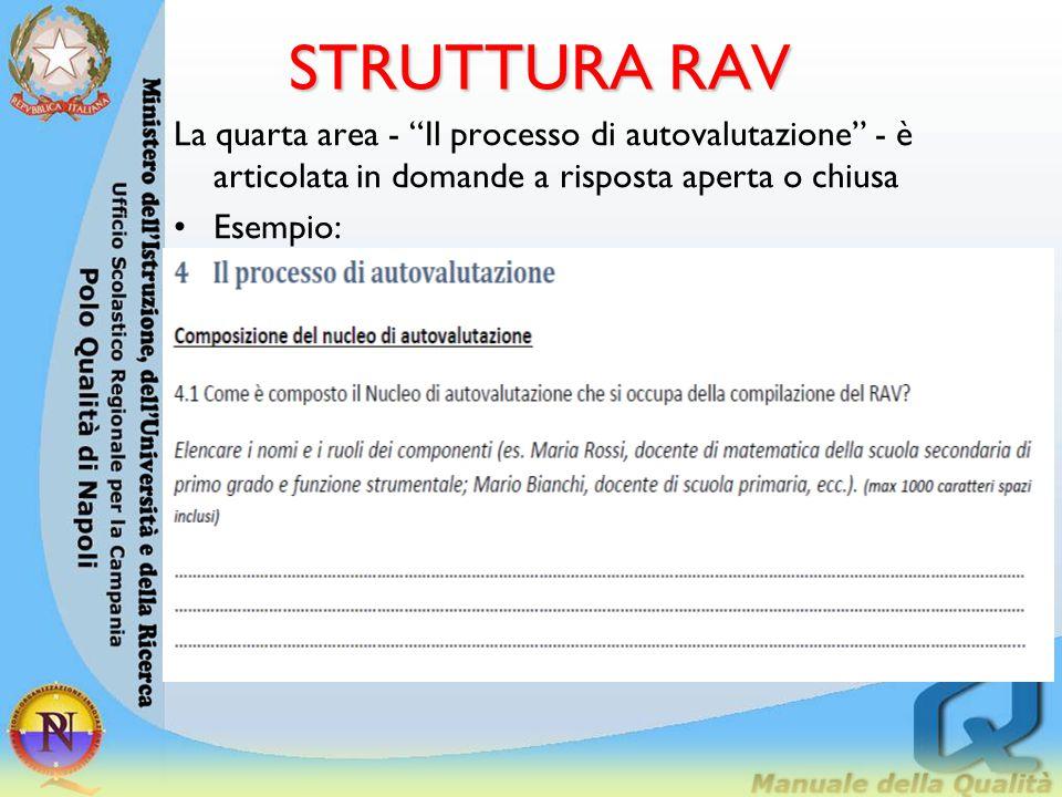STRUTTURA RAV La quarta area - Il processo di autovalutazione - è articolata in domande a risposta aperta o chiusa.