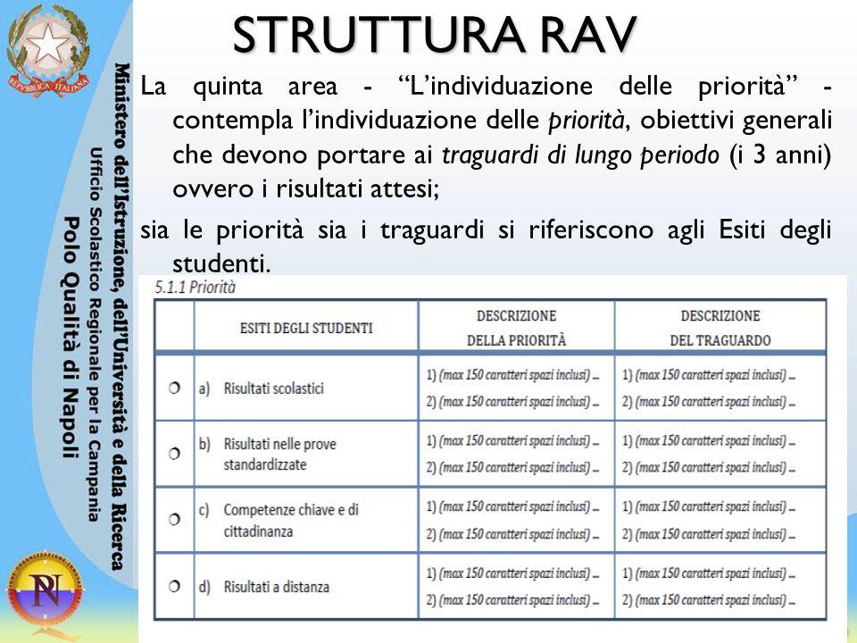 STRUTTURA RAV