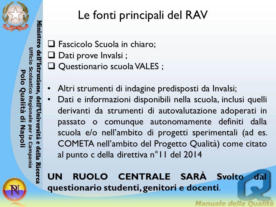 Le fonti principali del RAV