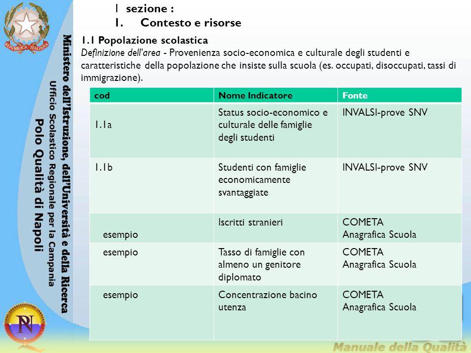 1 sezione : Contesto e risorse 1.1 Popolazione scolastica