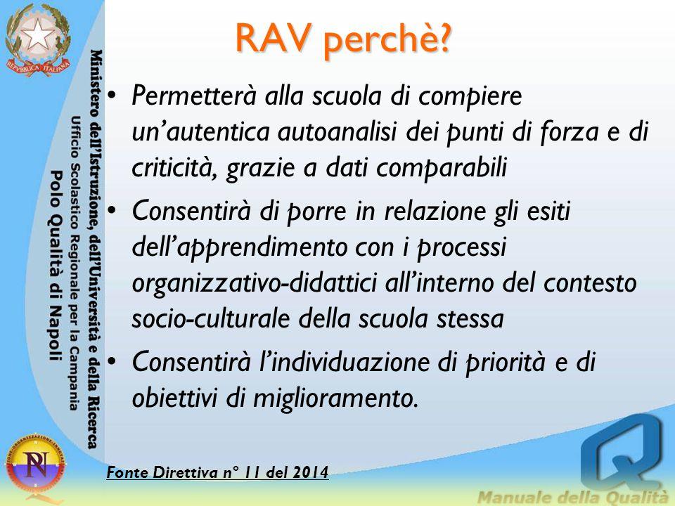 RAV perchè Permetterà alla scuola di compiere un'autentica autoanalisi dei punti di forza e di criticità, grazie a dati comparabili.