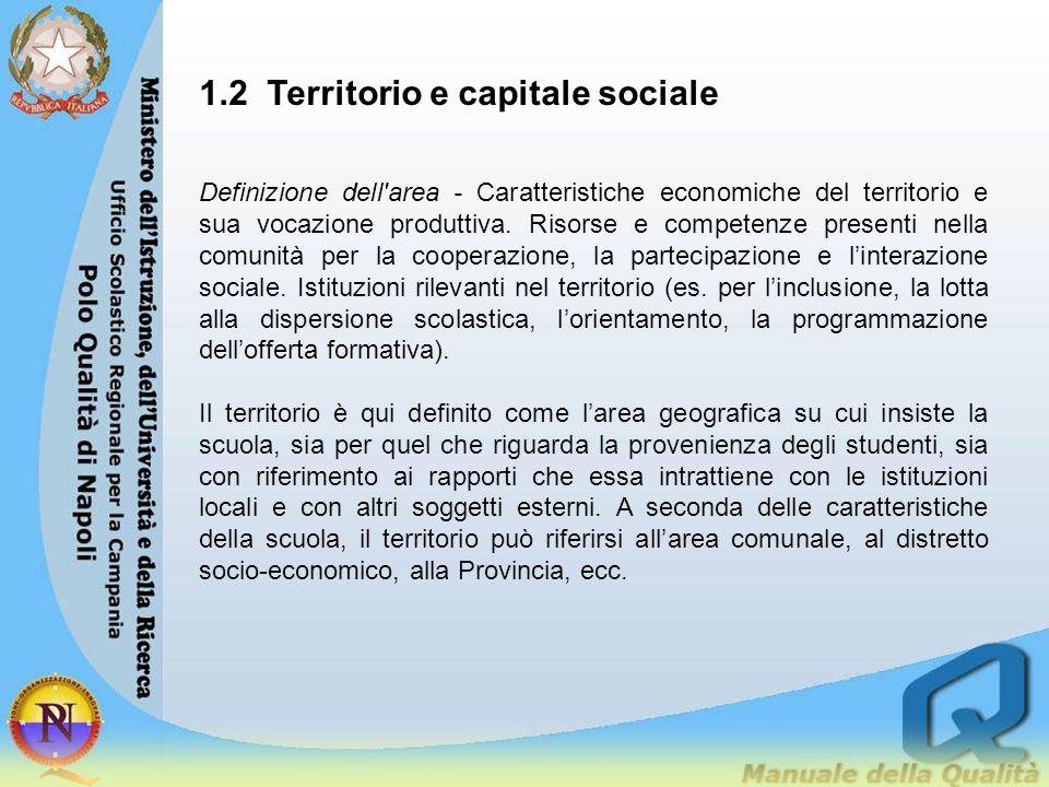 1.2 Territorio e capitale sociale