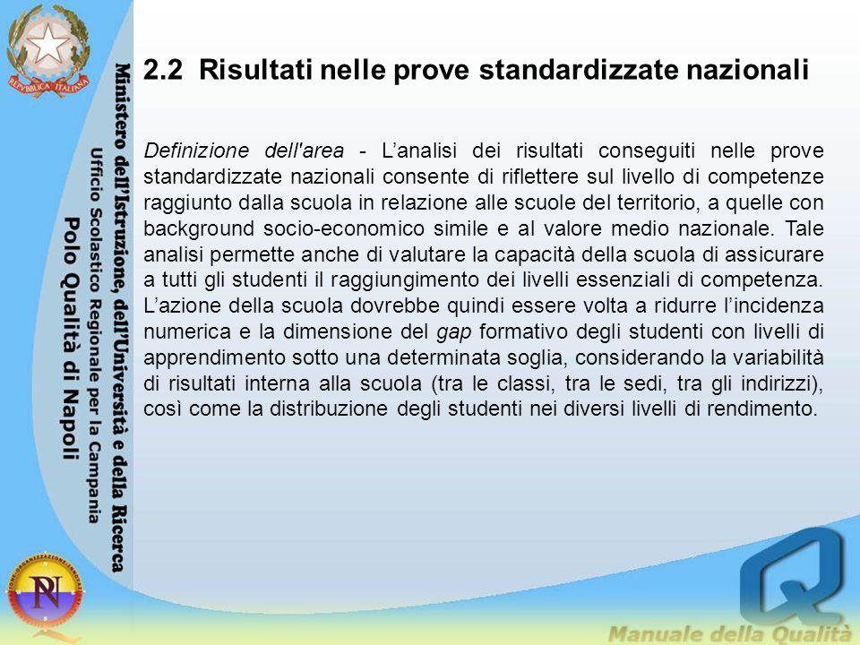 2.2 Risultati nelle prove standardizzate nazionali