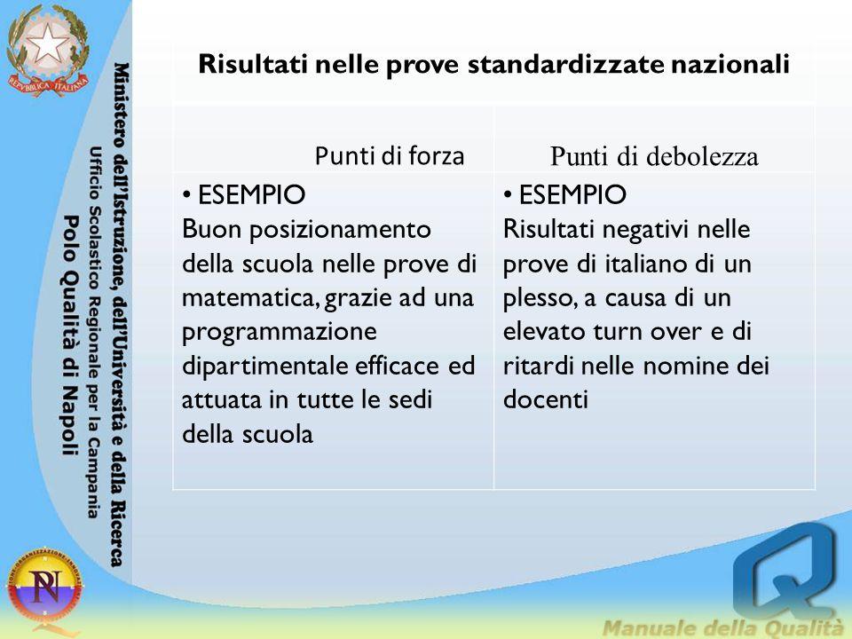 Risultati nelle prove standardizzate nazionali